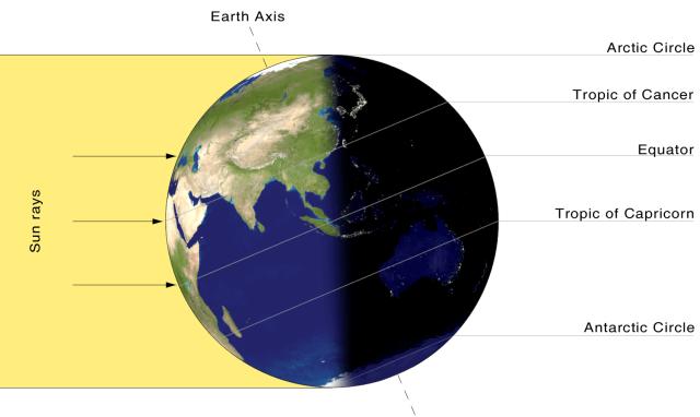 Half of Earth Illuminated