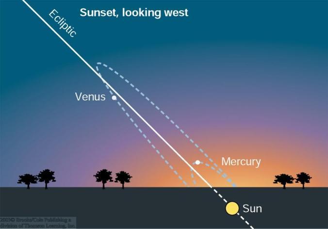 merc-ven-sunset-horiz-BC