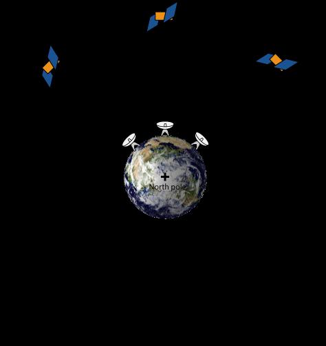 Geosynchronous Satellite