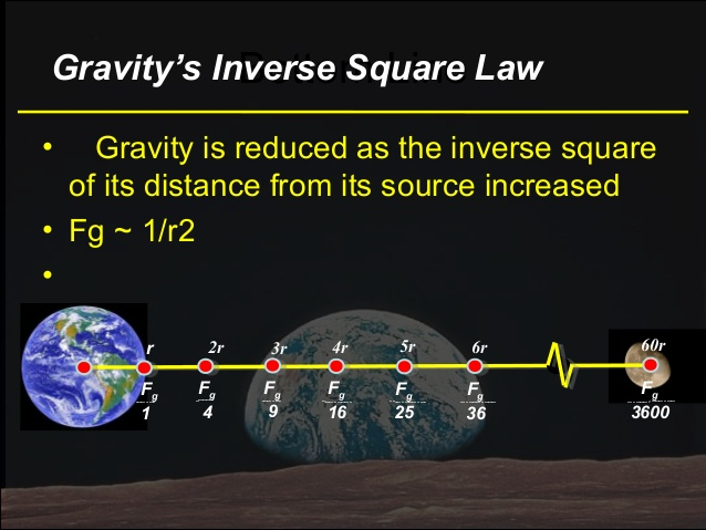 gravitation-9-638.jpg