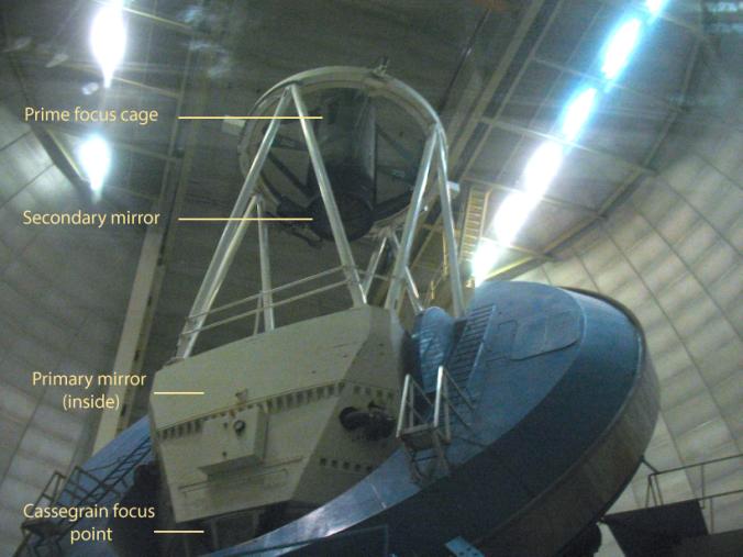 Kitt Peak Mayall Telescope