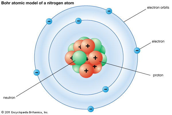 atom Bohr.jpg