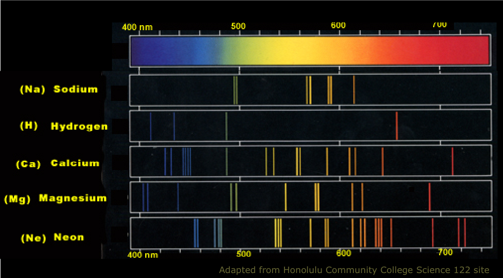 atomic_line_spectra.png