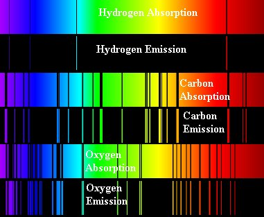 emission:absorption