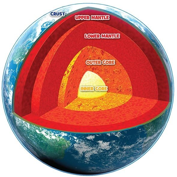 structure-of-the-earth-.jpg