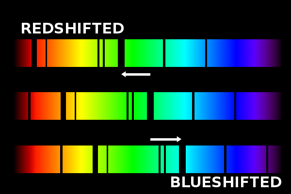 redshift.png