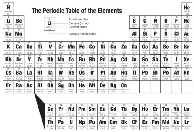 periodic_table_big.jpg
