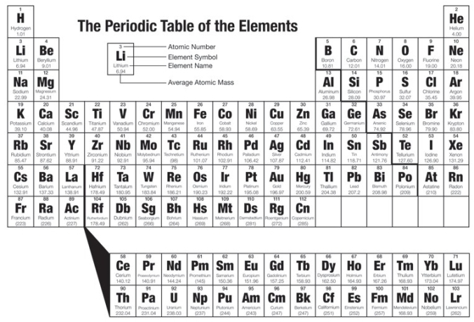 periodic_table_big.jpg