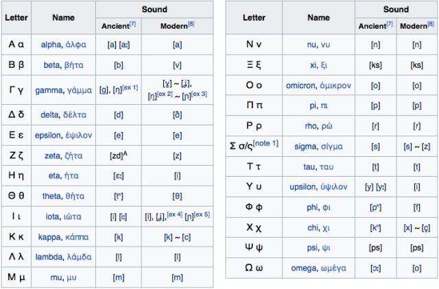greek letters.jpg