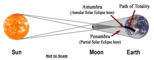 annulus-solar-eclipse1.jpg