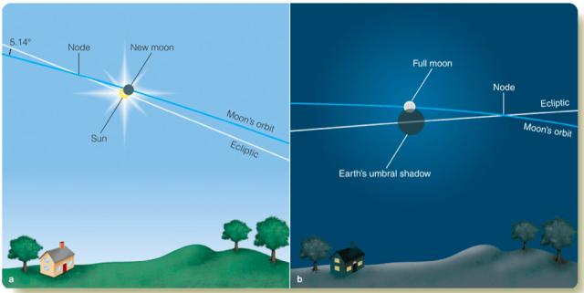 f0302-eclipseseason.png
