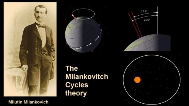 milancovich_cycles_theory.jpg