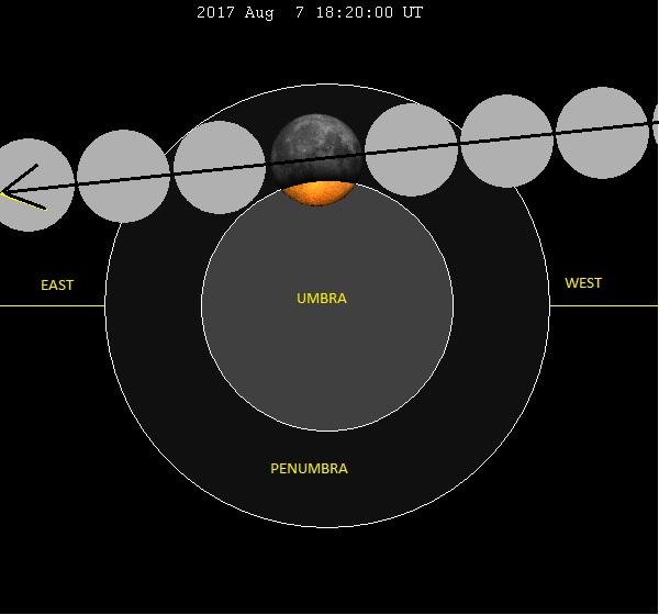 partial-lunar-eclipse-august-7-2017.jpg
