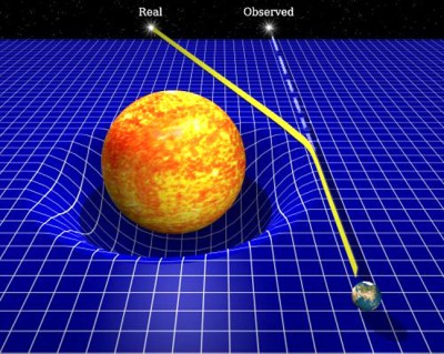 relativity-sun-warps-space-starlight-earth-400x319.jpg