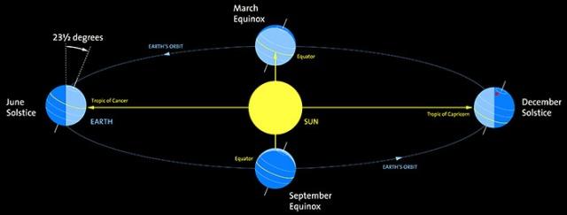 seasons_earth_orbit.jpg