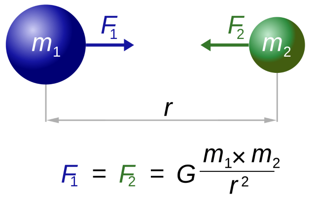 third law earth and moon