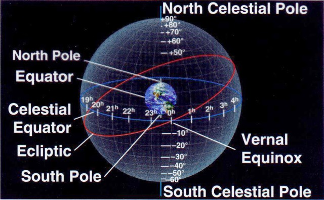 celestial-sphere-2.jpg