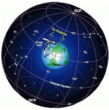 celestial-sphere-e1490684665845.jpg