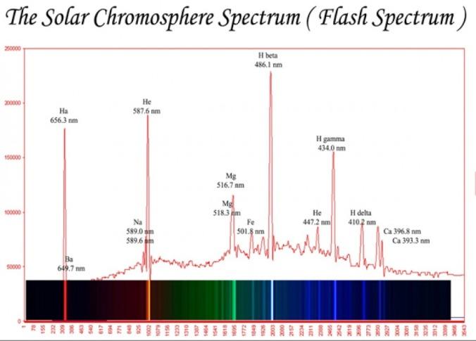 chromosphere spectrum.jpg