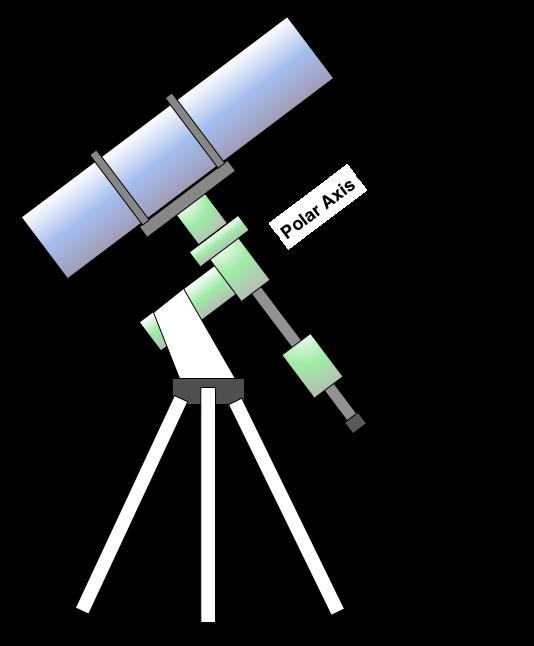 equatorial diagram.png