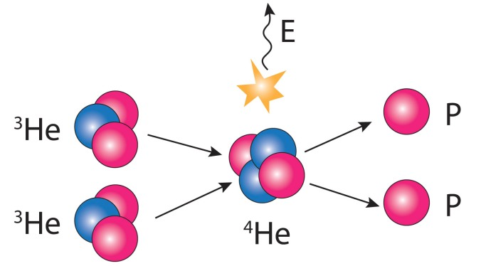 H3_fusion.jpg