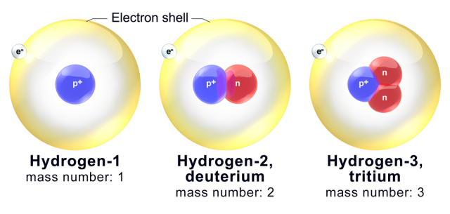 hydrogen isotopes.png