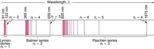 lyman balmer paschen hydrogen.jpg