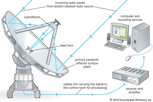 radio diagram.jpg
