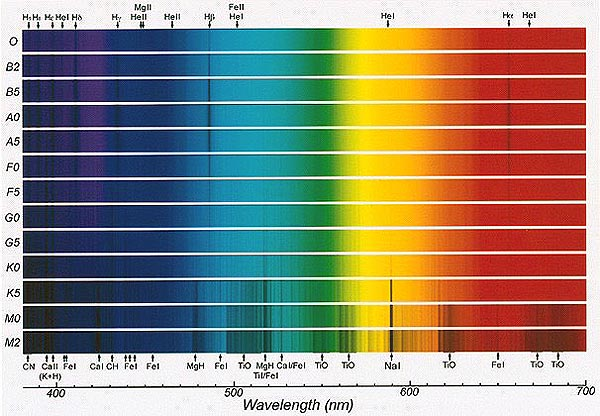 spectral classification.jpg