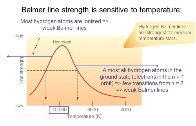 The+Balmer+Thermometer