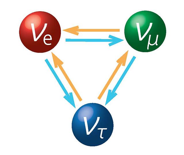Neutrino-flavors_web.jpg