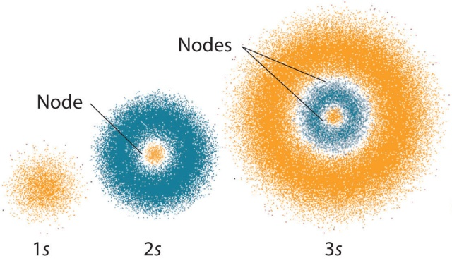 permitted orbits.jpg