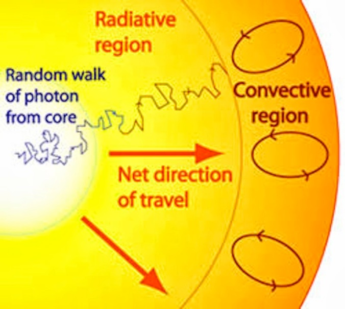 photon radiation.jpg