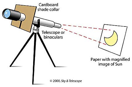 telescope_projection_l.jpg