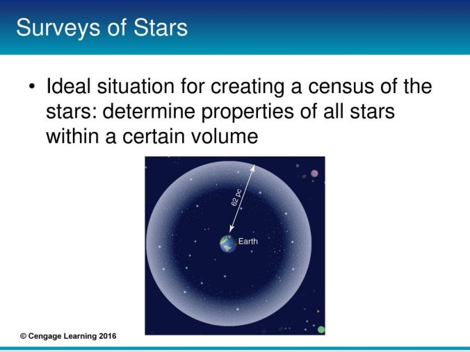 Surveys+of+Stars+Ideal+situation+for+creating+a+census+of+the+stars-+determine+properties+of+all+stars+within+a+certain+volume..jpg