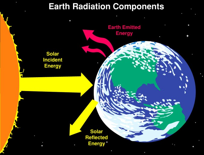 earth_radiation_cartoon.jpg