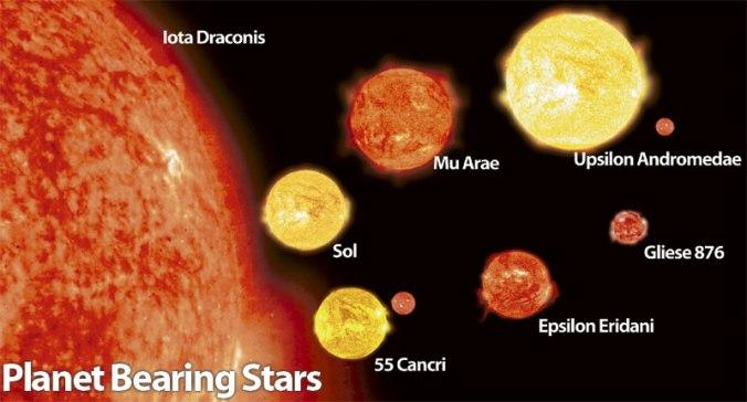 Planet-Bearing-Stars