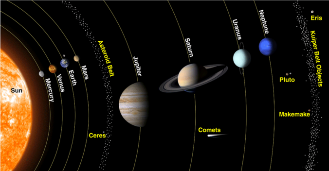 solar-system-lrg.png