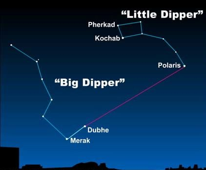 polaris_big_dipper_little_dipper.jpg