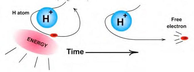 ionization.jpg